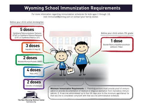 Vacination_Info_Grfx