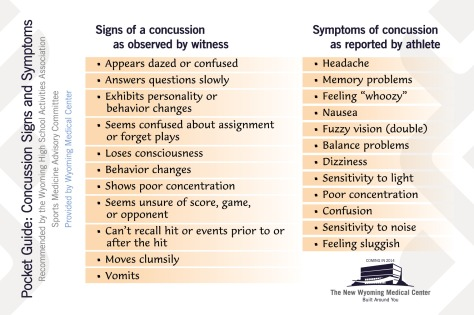 Concussion Signs Card 2013-Back