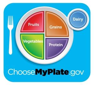 http://www.choosemyplate.gov/kids/