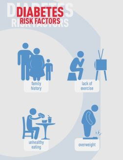 infographic-risk-factors-600px
