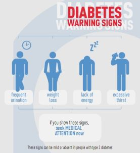 infographic-warning-signs