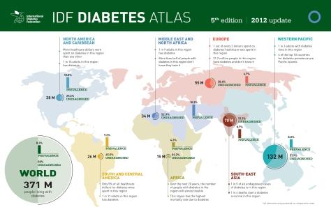 newdiabetes_IDFAtlasPoster_2012